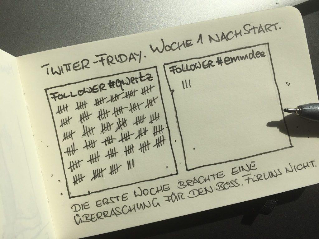 Im Content Marketing spielt Twitter eine herausragende Rolle. Im Leben von Chefs auch.